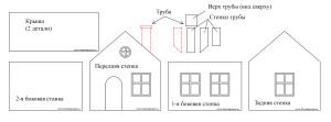 схема пряничного домика